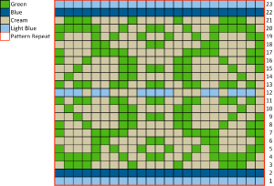 Sanctuary Beanie Chart